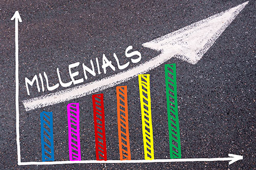Five Ways to Change Your Marketing to Reach Millennials